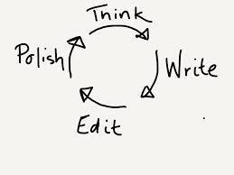 Think_Write